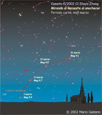 Mira, la estrella cometa