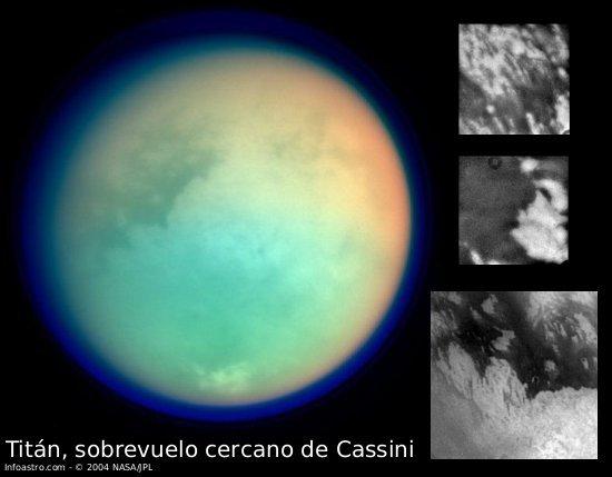 Resultado de imagen de Via microbiana en Titan