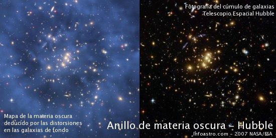 Resultado de imagen de La materia oscura no existe